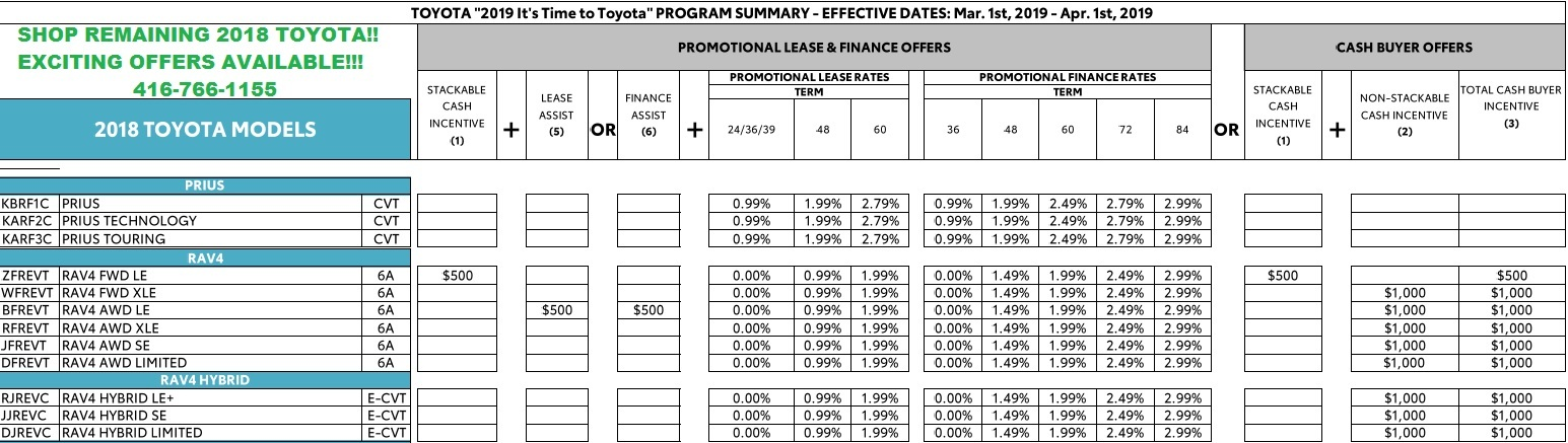 2018 Toyota on sale at Ken Shaw Toyota in March 2019